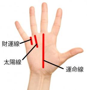 【手相占い】これがあるとラッキー!手相の3大幸運線(運命線、太陽線、財運線)