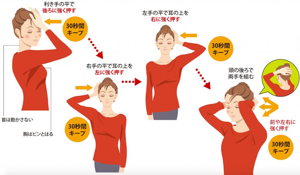 首は動かさずに胸をピンと張りながら、利き手で頭を前後左右からプッシュする、首の筋肉を鍛える運動
