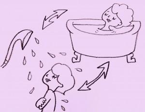 家庭で簡単にできる温冷浴のやり方