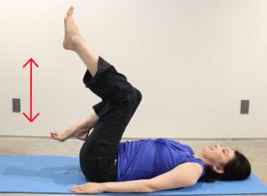 仰向けになってひざをおり、左右のかかとで太ももを30回程度たたきます