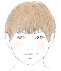 前髪の横幅が狭い