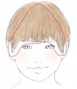 前髪以外の顔周り(赤い線部分)もふんわりさせるようにしましょう