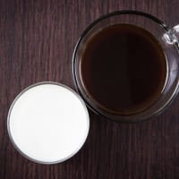 ヤセ体質になる「コーヒーの飲み方」