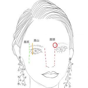 石原さとみさんの眉は、スマートな印象を与える細眉と女性らしいやわらかさがでるアーチ型なのが特徴的です