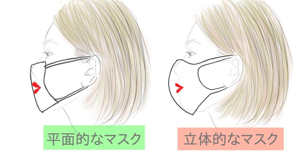 立体的なマスクを選ぶ