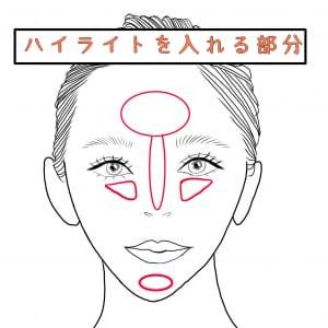 まず、縦長に見せるためにハイライトをTゾーン、頬の高い部分、あご先といった顔の中心に入れます