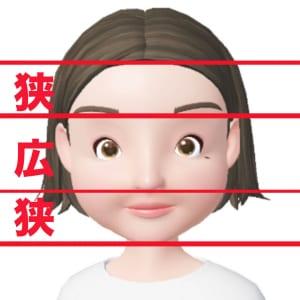 顔の縦幅は、生え際から眉下、眉下から鼻先、鼻先からあご先の幅が均等になっていることが理想です。それに対し丸顔は、生え際から眉下、鼻先からあご先までの幅が狭いのが特徴です