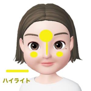 ハイライトは、おでこ部分と鼻筋に入れましょう。広く入れてしまうと、それだけ顔の横幅を強調してしまうので気をつけてください。頬の笑った時に高く見える部分にふんわりとハイライトをプラスすると、透明感を出しながら自然な立体感を演出できますよ