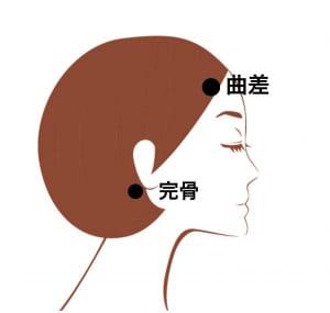 頭痛の緩和に