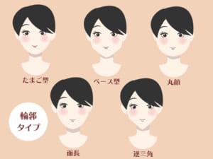 顔型別「おすすめのショートヘア」