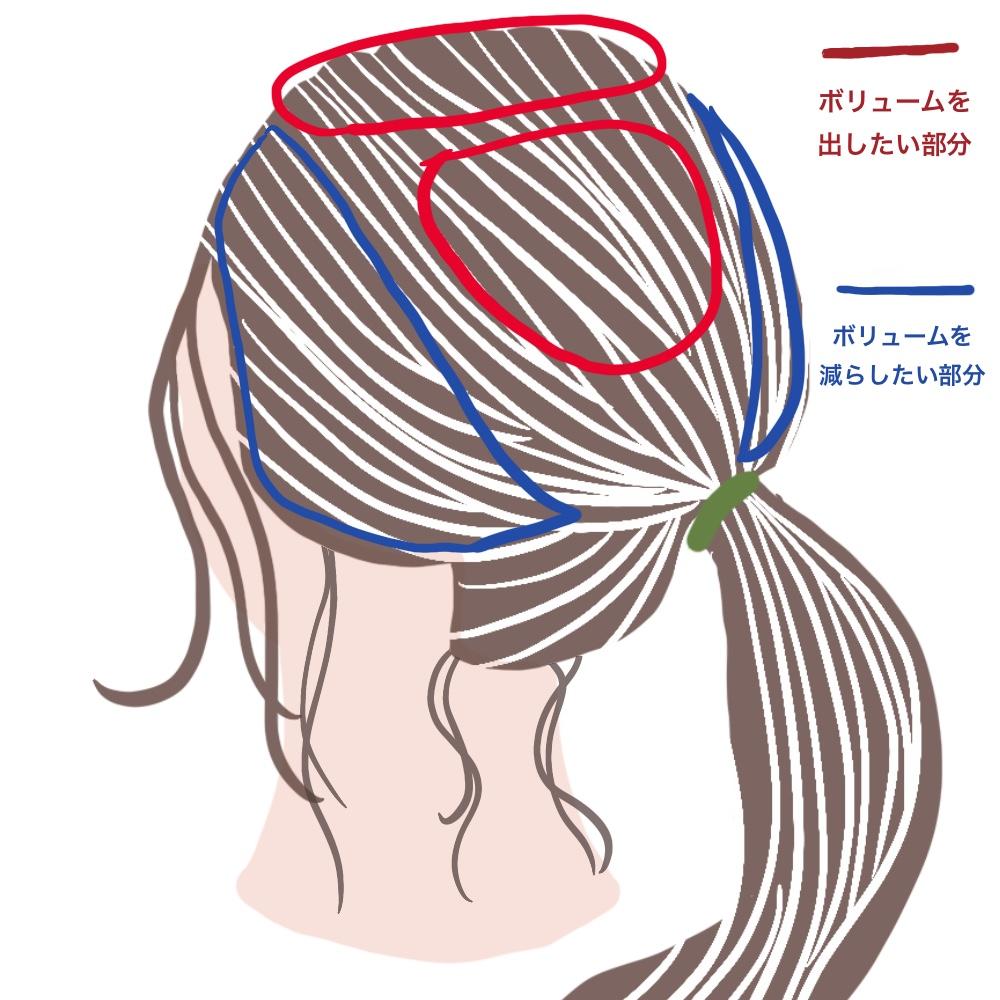 STEP2:表面の毛束を引き出す