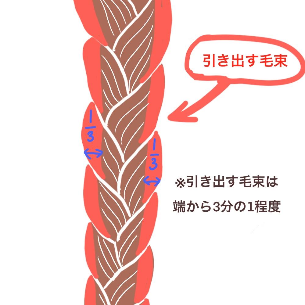 三つ編みのほぐし方