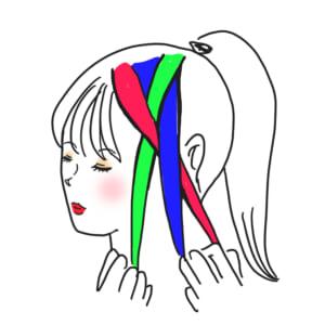 顔周りの頭頂部付近の毛束をとり、それをさらに3つの毛束に分けて三つ編みにします