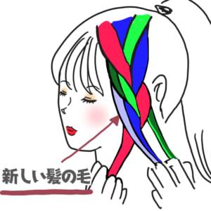 (2)〜(3)のながれを毛先まで繰り返していきます。新しい毛束を編む時は、顔側にきた毛束と合わせます