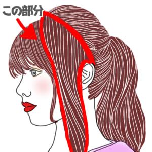 サイドの毛(イラストの赤枠で囲っている部分)を残して、残りの髪をポニーテールにします。ポニーテールの高さはお好みの高さでかまいません