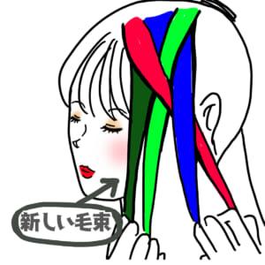 3つに分けた毛束と同じ量の毛束を顔周りから再度すくい、イラストの黄緑の部分に入れます