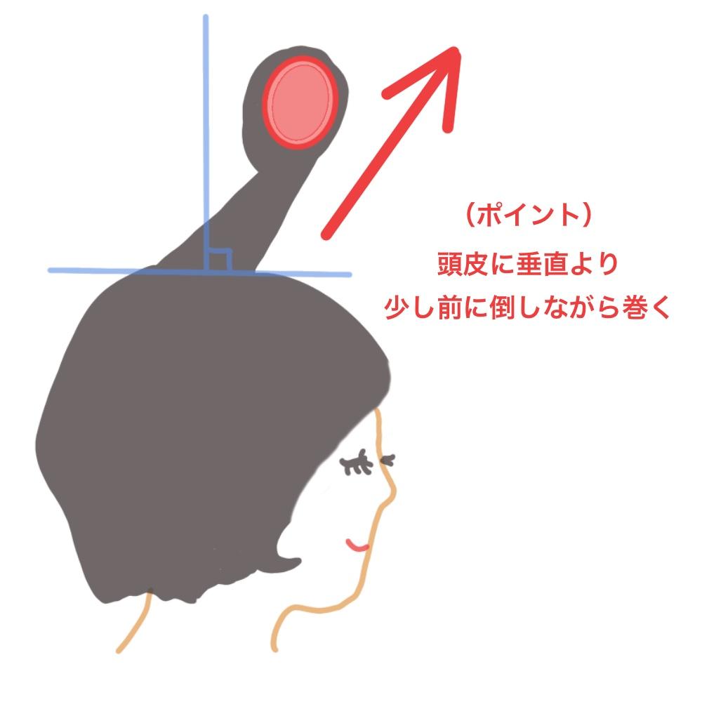 頭皮に垂直よりも少し前方に倒すことで根本から立ち上がり、ふんわりと仕上がります。前髪が長い場合は前髪も合わせて一緒に巻きましょう