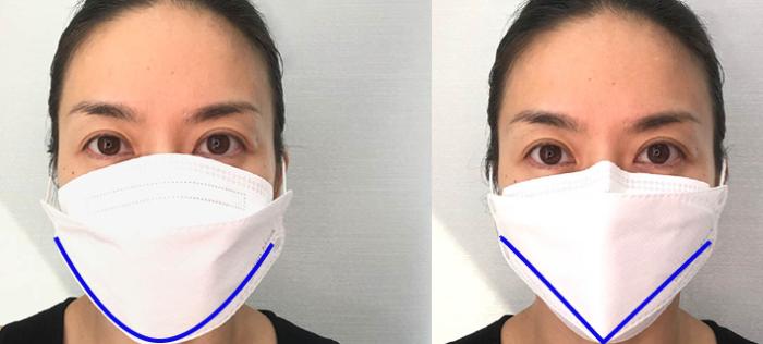 左図のようにマスクの下部に膨らみがあると、頬から顎にかけてフェイスラインが広がって見えます