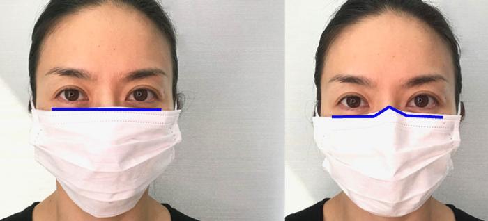針金を曲げずにマスクをつけると目の下に横線を入れたような効果が出てしまい、眉の直線と横方向を強調します
